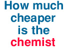 How much cheaper is the chemist for treatments of minor ailments that you can buy over-the-counter compared with a prescription ?