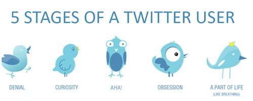 5 stages of a twitter user