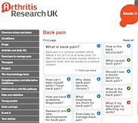 Arthritis Research UK - Back pain