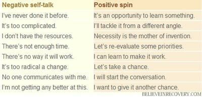 Negative self-talk or positive spin