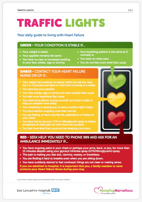 Traffic Lights - your daily guide to living with heart failure